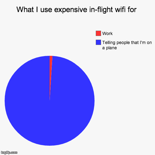 In-flight WiFi...