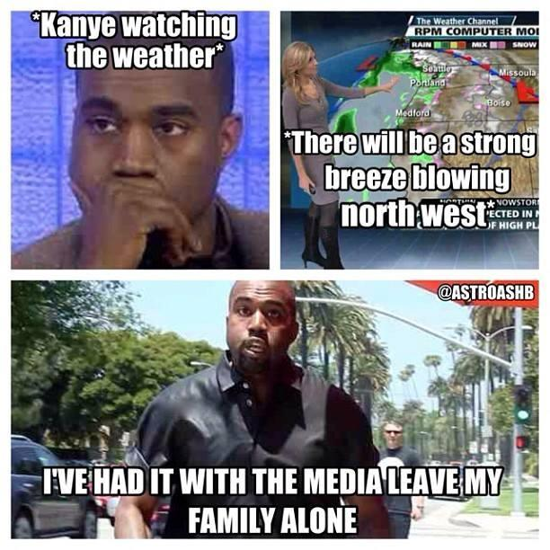 Kanye West Problems
