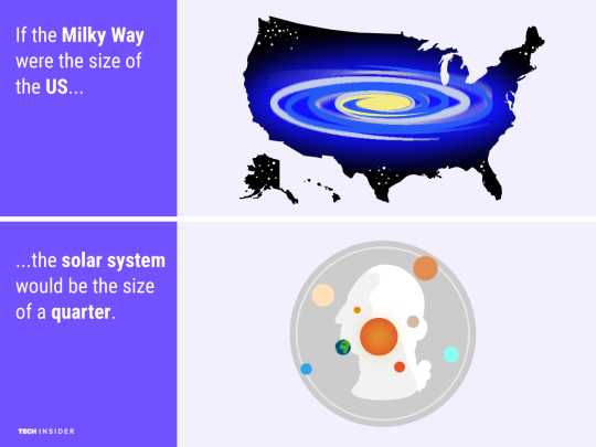 7 mind-blowing comparisons that put huge numbers into perspective